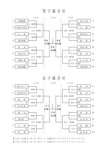 2014四国高校総体組合せ