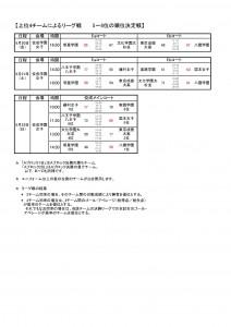 2014インハイ東京女子結果