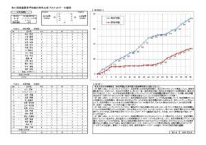 2014インハイ東海大会女子決勝BOX