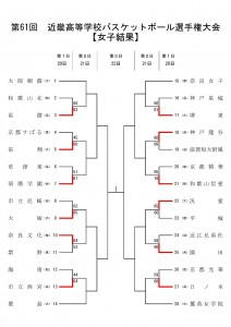 2014インハイ近畿大会女子6-20結果