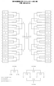 2014関東大学バスケットボール新人戦組合せ