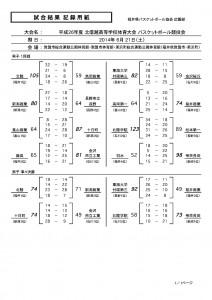 2014インハイ北信越大会男子6-21結果