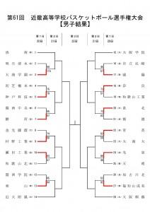 2014インハイ近畿大会男子6-20結果
