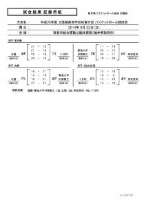 2014インハイ北信越大会男子6-22結果