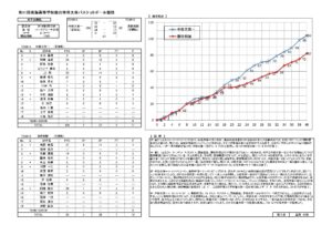 2014インハイ東海大会男子決勝BOX