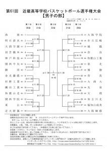 2014インハイ近畿大会男子組合せ