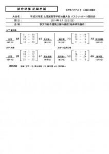 2014インハイ北信越大会女子6-22結果