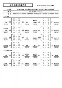 2014インハイ北信越大会女子6-21結果
