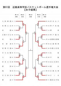 2014インハイ近畿大会女子6-21結果