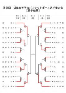 2014インハイ近畿大会男子6-21結果