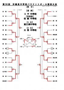 第56回県中夏季総体勝ち上がり表_ページ_1