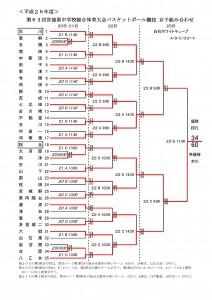 H26-miyagi-soutai-katiagari_ページ_2