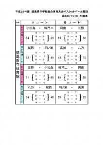H26 県中学総体バスケ(最終)