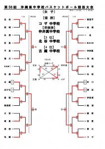 第56回県中夏季総体勝ち上がり表_ページ_2