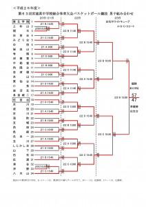 H26-miyagi-soutai-katiagari_ページ_1