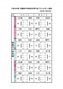 H26 県中学総体試合結果