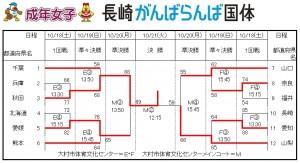 2014kokutai_seijyo
