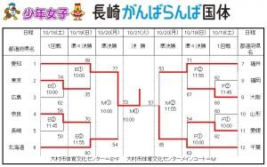 2014kokutai_shojyo