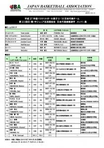 H27_U18men_member_150626