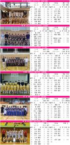 2015全中女子2_