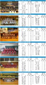 2015全中男子2_