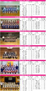 2015全中女子3_