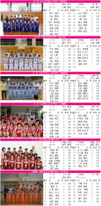 2015全中女子4_