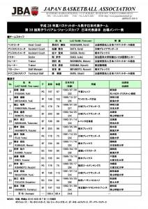 H28_Japan_men_member_05_160711