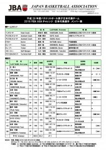 H28_Japan_men_member_07_160830