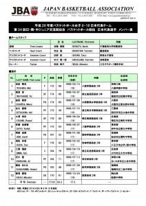 H28_U18women_member_160819