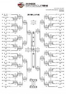 WC2016_tournament_men_1229