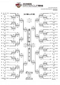 WC2016_tournament_women_1228
