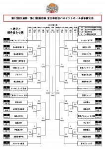 alljapan2017_tournament_men_161202